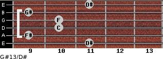 G#13/D# for guitar on frets 11, 9, 10, 10, 9, 11