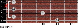G#13/Eb for guitar on frets 11, 8, 10, 8, x, 8