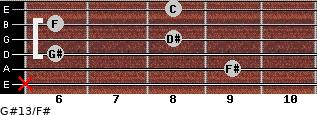 G#13/F# for guitar on frets x, 9, 6, 8, 6, 8