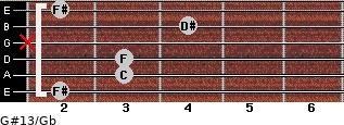 G#13/Gb for guitar on frets 2, 3, 3, x, 4, 2