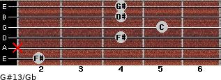 G#13/Gb for guitar on frets 2, x, 4, 5, 4, 4