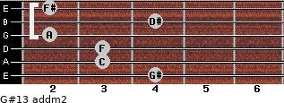 G#13 add(m2) for guitar on frets 4, 3, 3, 2, 4, 2