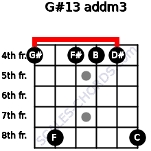 G#13 add(m3) for guitar on frets 4, 8, 4, 4, 4, 8