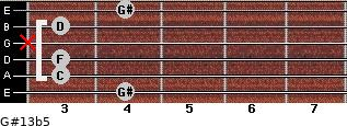G#13b5 for guitar on frets 4, 3, 3, x, 3, 4