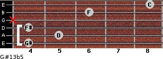 G#13b5 for guitar on frets 4, 5, 4, x, 6, 8