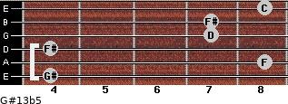G#13b5 for guitar on frets 4, 8, 4, 7, 7, 8
