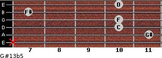 G#13b5 for guitar on frets x, 11, 10, 10, 7, 10
