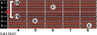 G#13b5/C for guitar on frets 8, 5, 4, x, 6, 4