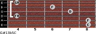 G#13b5/C for guitar on frets 8, 8, 4, 7, 6, 4