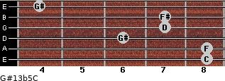 G#13b5/C for guitar on frets 8, 8, 6, 7, 7, 4