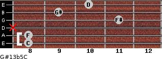 G#13b5/C for guitar on frets 8, 8, x, 11, 9, 10