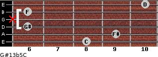 G#13b5/C for guitar on frets 8, 9, 6, x, 6, 10