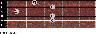 G#13b5/C for guitar on frets x, 3, 3, 1, 3, 2
