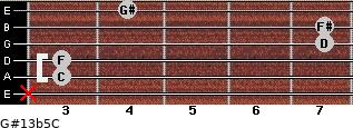 G#13b5/C for guitar on frets x, 3, 3, 7, 7, 4