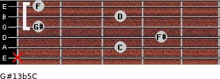 G#13b5/C for guitar on frets x, 3, 4, 1, 3, 1