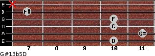 G#13b5/D for guitar on frets 10, 11, 10, 10, 7, x