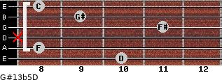 G#13b5/D for guitar on frets 10, 8, x, 11, 9, 8