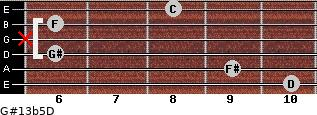 G#13b5/D for guitar on frets 10, 9, 6, x, 6, 8