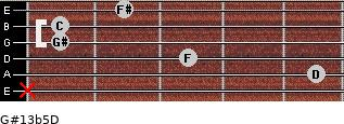 G#13b5/D for guitar on frets x, 5, 3, 1, 1, 2