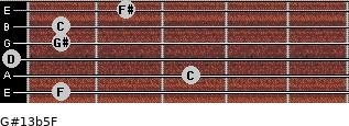 G#13b5/F for guitar on frets 1, 3, 0, 1, 1, 2