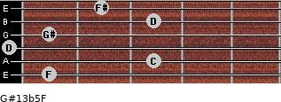 G#13b5/F for guitar on frets 1, 3, 0, 1, 3, 2