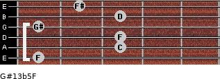 G#13b5/F for guitar on frets 1, 3, 3, 1, 3, 2