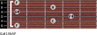 G#13b5/F for guitar on frets 1, 3, 4, 1, 3, 1