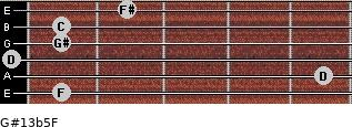 G#13b5/F for guitar on frets 1, 5, 0, 1, 1, 2