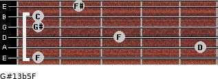 G#13b5/F for guitar on frets 1, 5, 3, 1, 1, 2