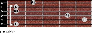 G#13b5/F for guitar on frets 1, 5, 4, 1, 1, 2