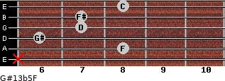 G#13b5/F for guitar on frets x, 8, 6, 7, 7, 8