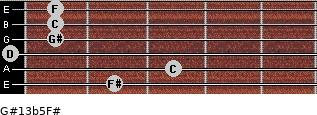 G#13b5/F# for guitar on frets 2, 3, 0, 1, 1, 1