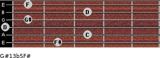 G#13b5/F# for guitar on frets 2, 3, 0, 1, 3, 1