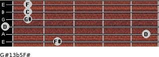 G#13b5/F# for guitar on frets 2, 5, 0, 1, 1, 1