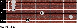 G#13b5/F# for guitar on frets 2, 5, 3, 1, 1, 1