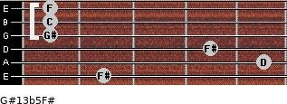 G#13b5/F# for guitar on frets 2, 5, 4, 1, 1, 1