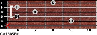 G#13b5/F# for guitar on frets x, 9, 6, 7, 6, 8