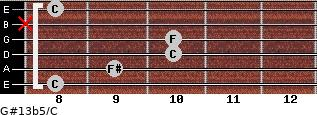 G#13b5/C for guitar on frets 8, 9, 10, 10, x, 8