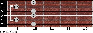 G#13b5/D for guitar on frets 10, 9, 10, 10, 9, 10