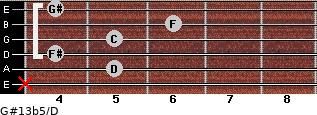 G#13b5/D for guitar on frets x, 5, 4, 5, 6, 4