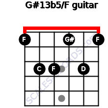 G#13b5/F for guitar on frets 1, 3, 3, 1, 3, 1