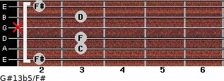 G#13b5/F# for guitar on frets 2, 3, 3, x, 3, 2