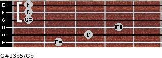 G#13b5/Gb for guitar on frets 2, 3, 4, 1, 1, 1