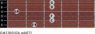 G#13b5/Gb add(7) guitar chord