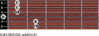 G#13b5/Gb add(m3) guitar chord