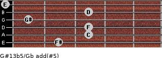 G#13b5/Gb add(#5) guitar chord