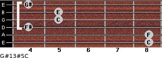 G#13#5/C for guitar on frets 8, 8, 4, 5, 5, 4