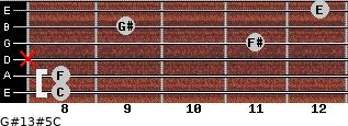 G#13#5/C for guitar on frets 8, 8, x, 11, 9, 12