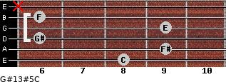 G#13#5/C for guitar on frets 8, 9, 6, 9, 6, x