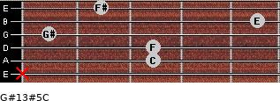 G#13#5/C for guitar on frets x, 3, 3, 1, 5, 2